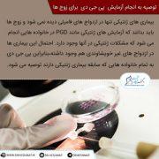 PGD Test